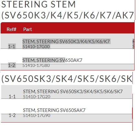 Click image for larger version  Name:all steering stems.jpg Views:13 Size:63.2 KB ID:43559