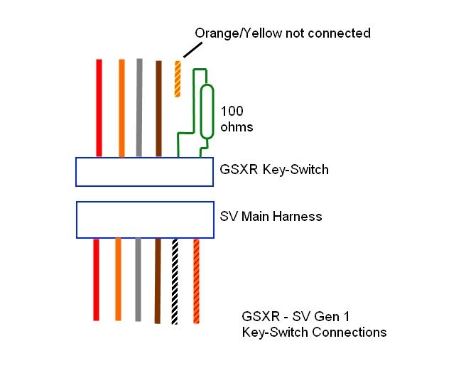 07 gsxr igntion on a 1st gen sv swap  - Suzuki SV650 Forum