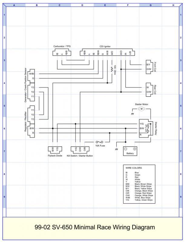 2000 Sv650 Ignition Schematics Wiring Diagram Generate A Generate A Saleebalocchi It