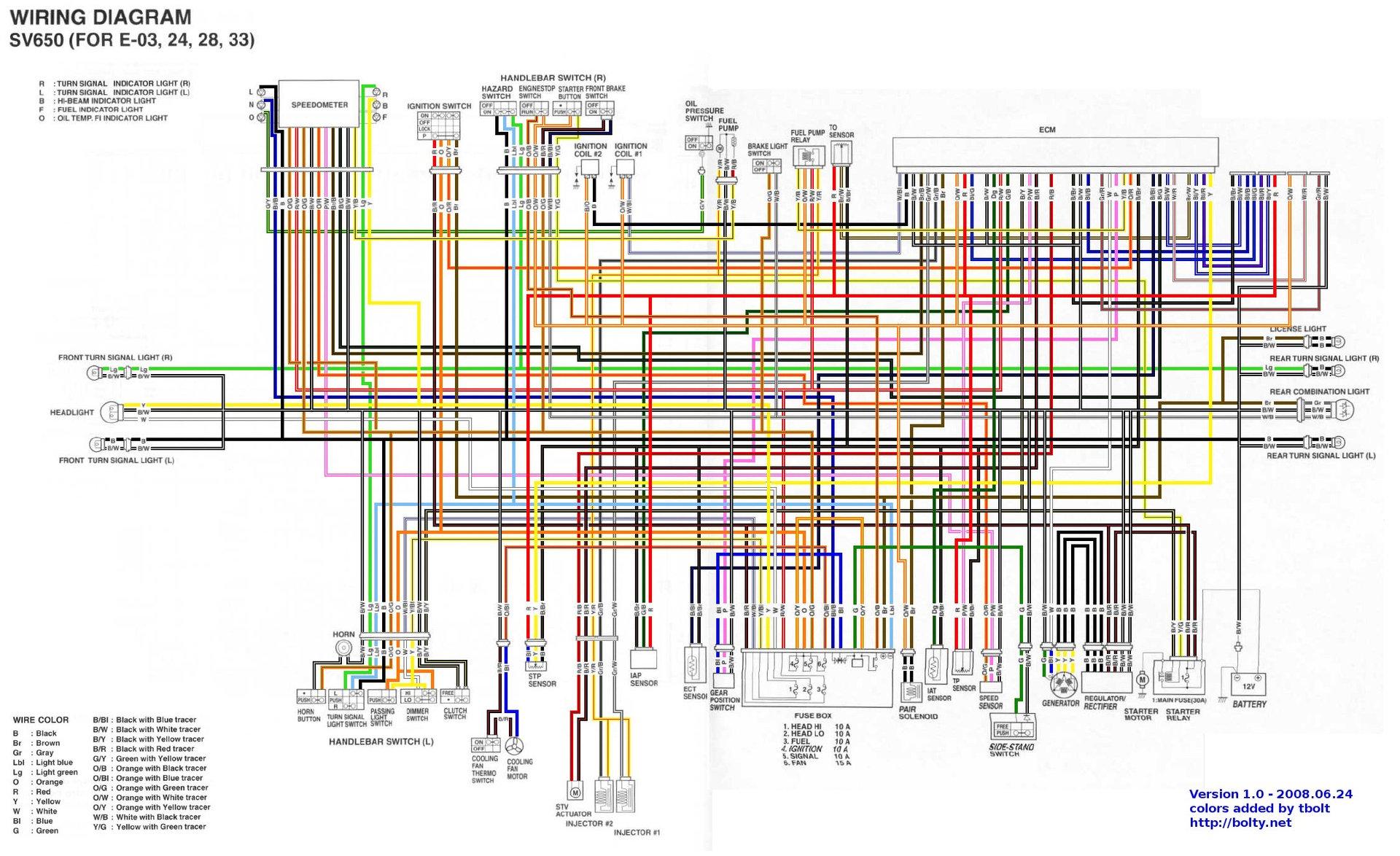 Wiring Diagram Suzuki Sv1000 - Wiring Diagram Replace arch-notice -  arch-notice.miramontiseo.itarch-notice.miramontiseo.it